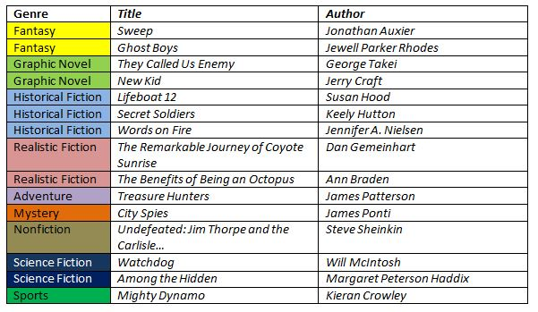 Battle of the Books Book List